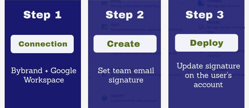 Google Workspace três etapas para iniciar