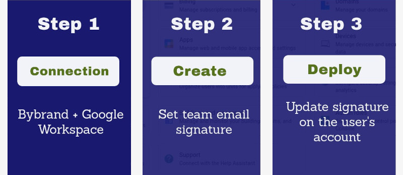 Three steps to start